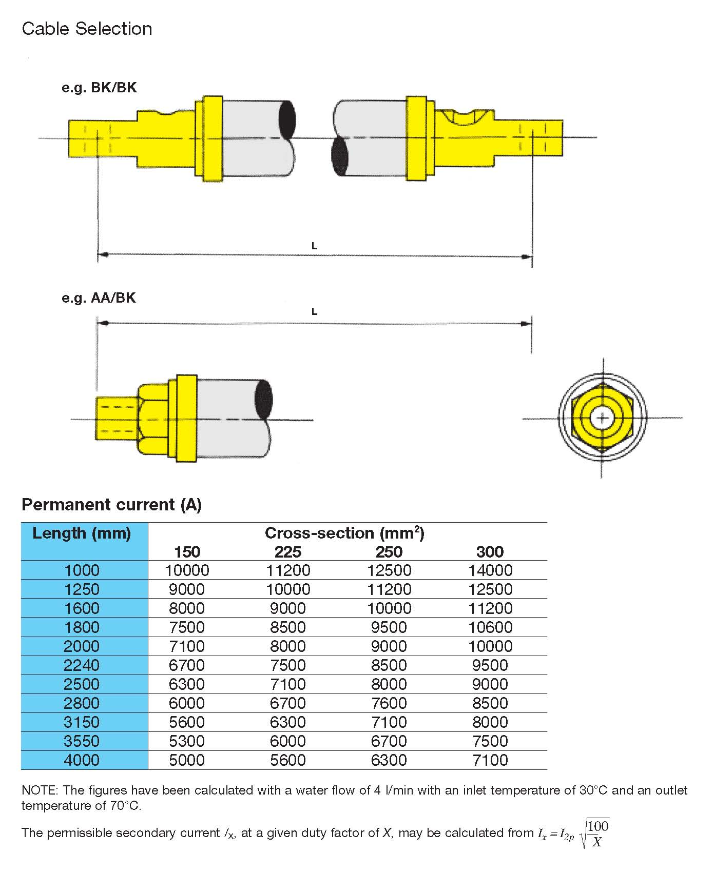 Water Cooled Cables Resistance Welding Wsa Diagram Cable